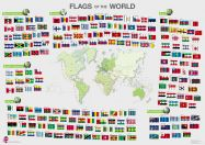 Flags of the World poster (Laminated)